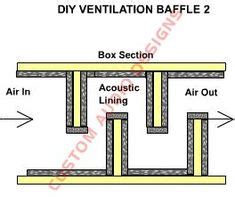 Hydraulic Scissor Lift Labled Diagram