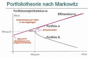 Rendite Berechnen Excel : optimale absicherung aktiendepot mit rk1 2 seite 5 aktien b rse zertifikate wirtschaft ~ Themetempest.com Abrechnung