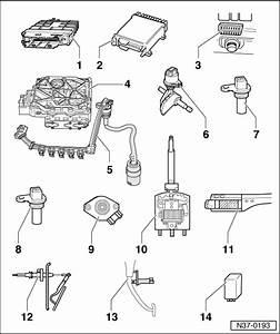 Volkswagen Workshop Manuals  U0026gt  Golf Mk3  U0026gt  Power Transmission  U0026gt  Automatic Gearbox Self