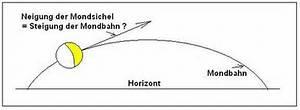 Azimut Berechnen Formel : b geometrische darstellung und berechnung falsche ~ Themetempest.com Abrechnung
