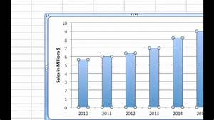 Excel Charts And Graphs Excel Bar Chart Labeled By Year Youtube