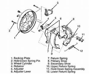 2000 Isuzu Rodeo Brake Drum Structure Installation