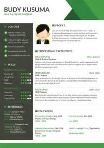 best resume format 2017 doc choose the resume format 2017 needs resume sles 2017
