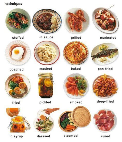cuisiner traduction anglais vocabulary food and cooking https