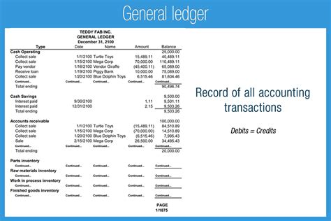 general ledger accounting play