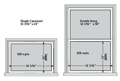 Bedroom Egress Window Size Canada by Bedroom Window Size Brilliant Standard Sizes Guide