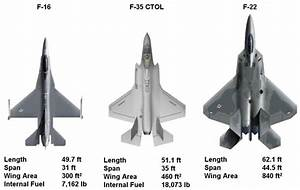 Hightechnologyzone  5th Generation Jet Fighter U2019s Technology