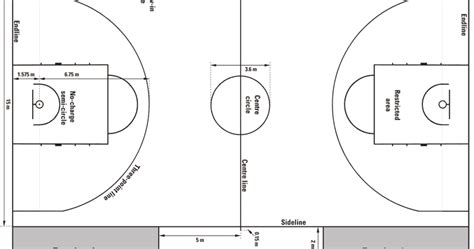 fiba court markings basketball equipment specifications