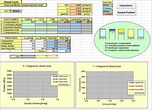 Thermodynamic Cycle Spreadsheets