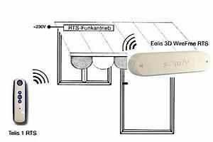 Rolladensteuerung Funk Somfy : eolis 3d wirefree rts somfy funk windsensor bei rolloscout ~ Michelbontemps.com Haus und Dekorationen