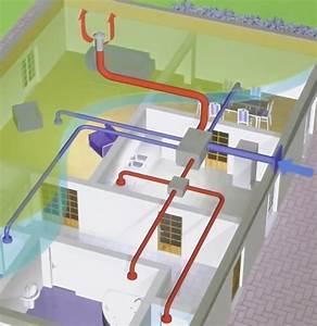 Vmc Double Flux Renovation : qu 39 est ce q 39 une vmc double flux thermodynamique et combien a coute ~ Melissatoandfro.com Idées de Décoration