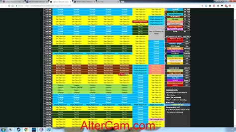 Cartoon Network Schedule For Us And Asia July 3 To July 9