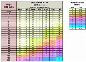 Wire Sizing Chart Automotive