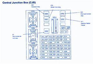 1998 Marquis Fuse Box Diagram 25965 Netsonda Es