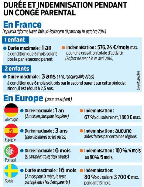 s 233 curit 233 sociale le gouvernement donne un coup de rabot aux prestations familiales le parisien