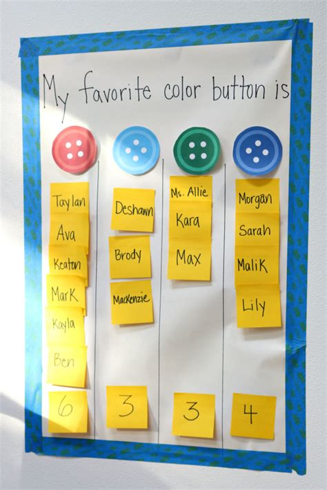 graphing activity inspired  pete  cat