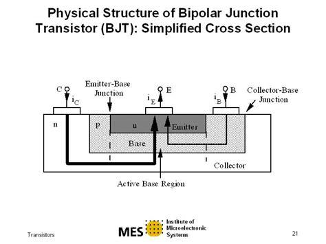Physical Structure Bipolar Junction Transistor Bjt