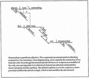 Daily Diagrams 1