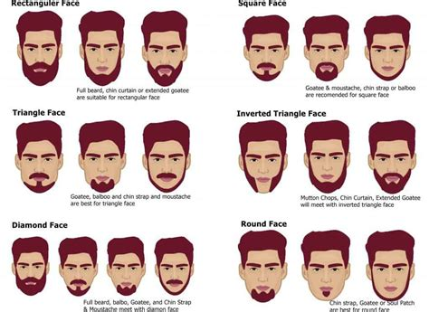 20 Different Types Of Beards Worth Giving A Shot [2019]