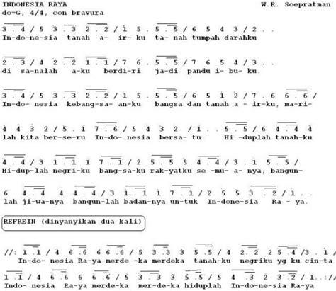 not angka pianika lagu laskar pelangi 100 not angka lagu pop pianika anak anak balok laskar pelangi