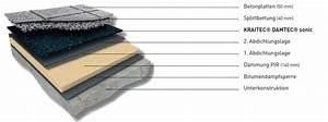 Balkon Abdichten Bitumen : bautenschutz und sicherheitslagen aus recycling ~ Michelbontemps.com Haus und Dekorationen