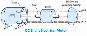 Dc Shunt Motor - Definition  U0026 Principle