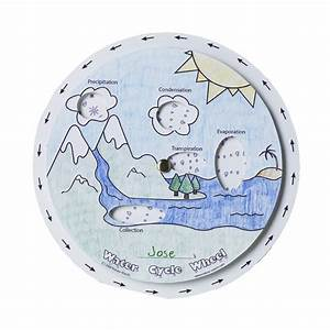 Water Cycle Activities For Kids  Water Cycle Wheel