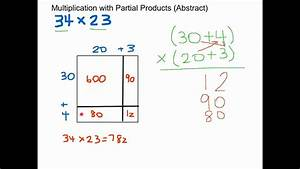 Multiplication Using Partial Products Abstract