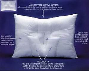 top 10 best pillows for severe neck pain With best selling pillows for neck pain