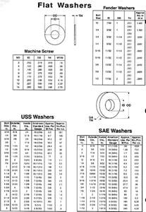 39 best Why Not nuts bolts washers images on Pinterest