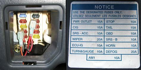 2006 Rav4 Fuse Box by Toyota Rav4 Fuse Box Location