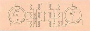 Strom Berechnen 3 Phasen : drehstrom die wundersame dreieinigkeit von drei verketteten wechselstr men ~ Themetempest.com Abrechnung