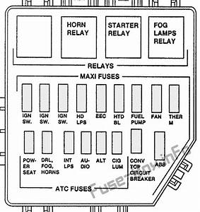 Fuse Box Diagram Ford Mustang  1996