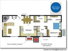 Economical House Plans To Build by House Plans By Cost To Build In 3 Bedroom House Plans