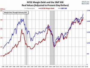 Stock Markets Sit Blithely on a Powerful Time Bomb | Wolf ...
