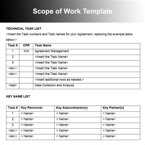 construction scope of work template scope of work template template business