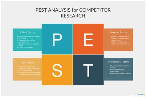 Pest analysis is an acronym standing for political, economic, social, and technological. PEST Analysis for Competitor Research - PEST analysis is ...