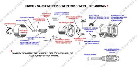 Ranger 8 Welder Part Diagram by Lincoln Sa 200 Generator Parts Breakdown Technical