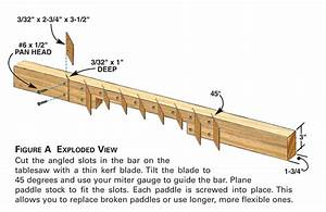 Tips for Mastering Featherboards - Popular Woodworking