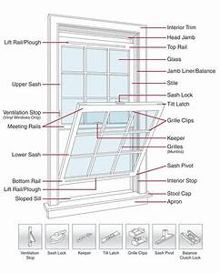 Norco Windows Replacement Parts