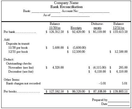 bank reconciliation form  ruth form
