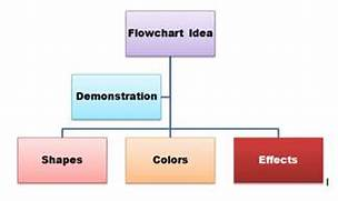How To Create A Flow Chart In Microsoft Word GHacks Tech Empty Flow Chart Template Images Microsoft Word 2010 Flowchart Submited Images Microsoft Word Flowchart Template