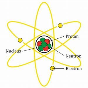 File Atom Diagram Svg