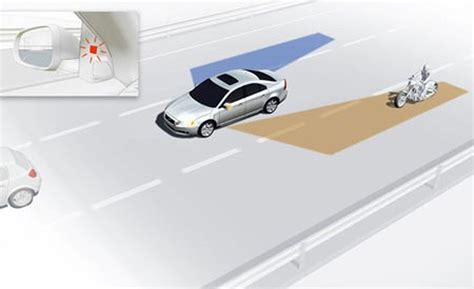 cars with blind spot monitoring east west brothers garage editorial can new safety
