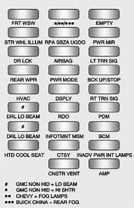 Buick Enclave  2014  U2013 2016   U2013 Fuse Box Diagram