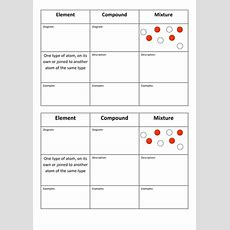 Elements, Compounds And Mixtures Lesson By Pbrooks89  Teaching Resources Tes