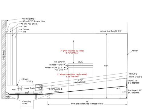 Vanity Drain Height For Rough In by Convert Copper Pipes From Tub Shower To Shower Page 5