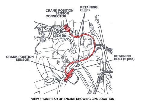 Crank sensor location?   Jeep Cherokee Forum