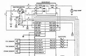 Honda Civic Eg Wiring Diagram