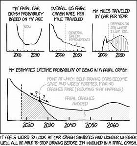 1993  Fatal Crash Rate